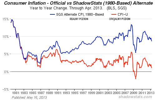 inflaczer2013.jpg